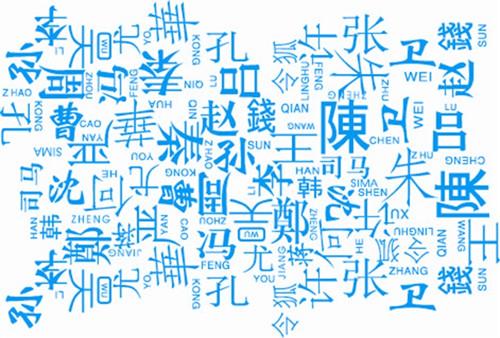 谈中国人的姓氏起源与血型